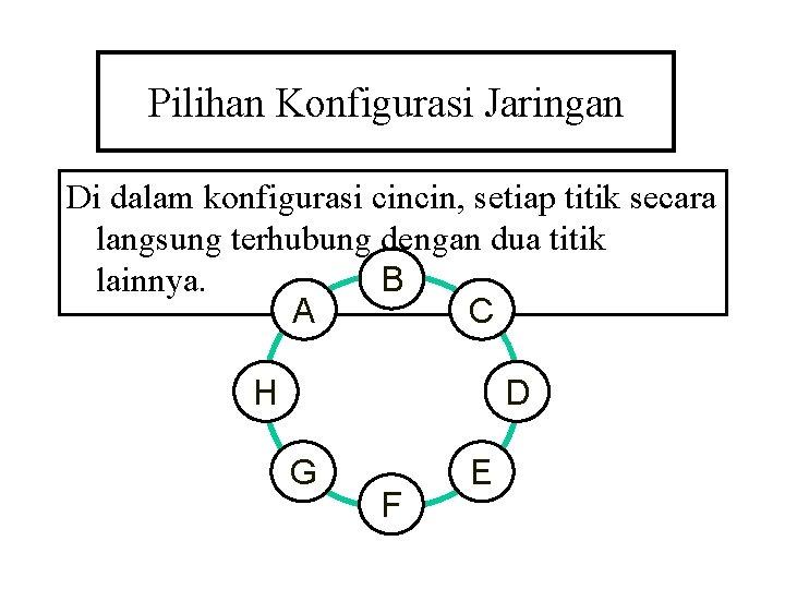 Pilihan Konfigurasi Jaringan Di dalam konfigurasi cincin, setiap titik secara langsung terhubung dengan dua