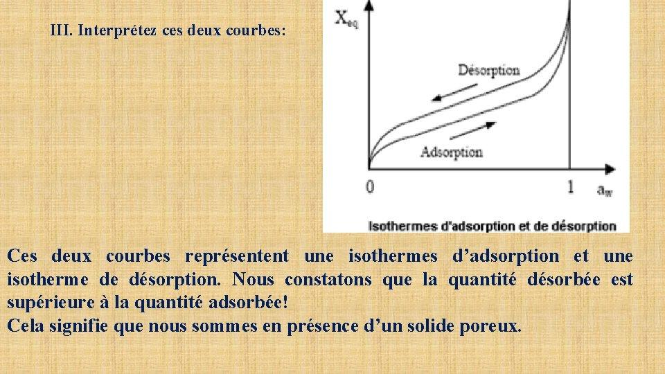 III. Interprétez ces deux courbes: Ces deux courbes représentent une isothermes d'adsorption et une