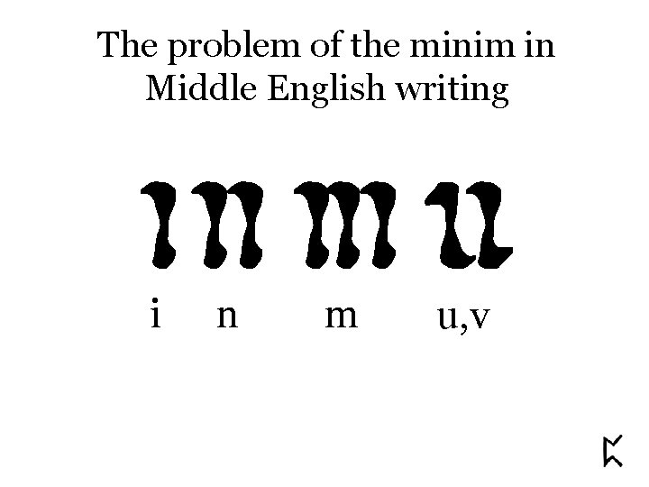 The problem of the minim in Middle English writing i n m u, v