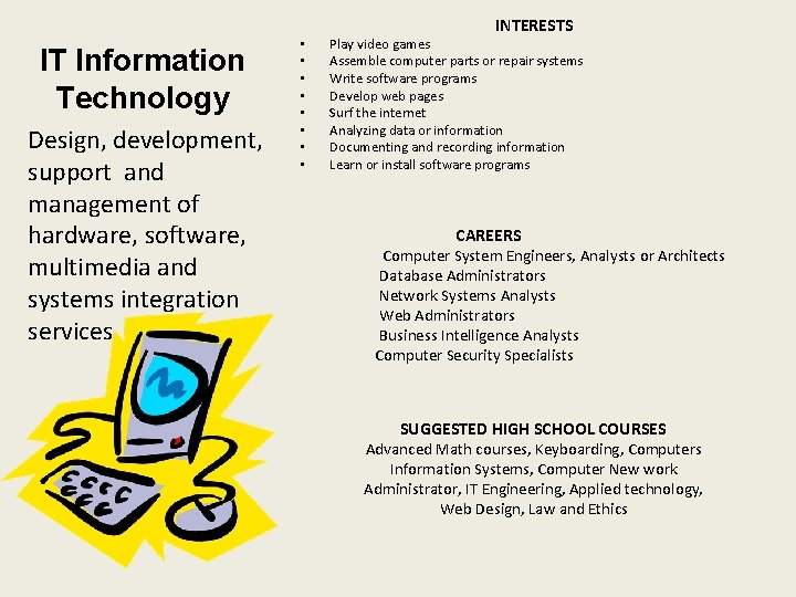 IT Information Technology Design, development, support and management of hardware, software, multimedia and systems