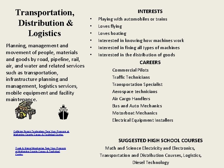 Transportation, Distribution & Logistics Planning, management and movement of people, materials and goods by