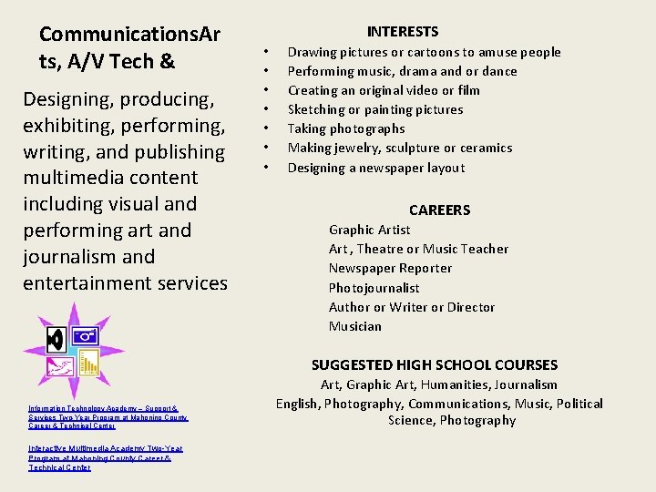 Communications. Ar ts, A/V Tech & Designing, producing, exhibiting, performing, writing, and publishing multimedia