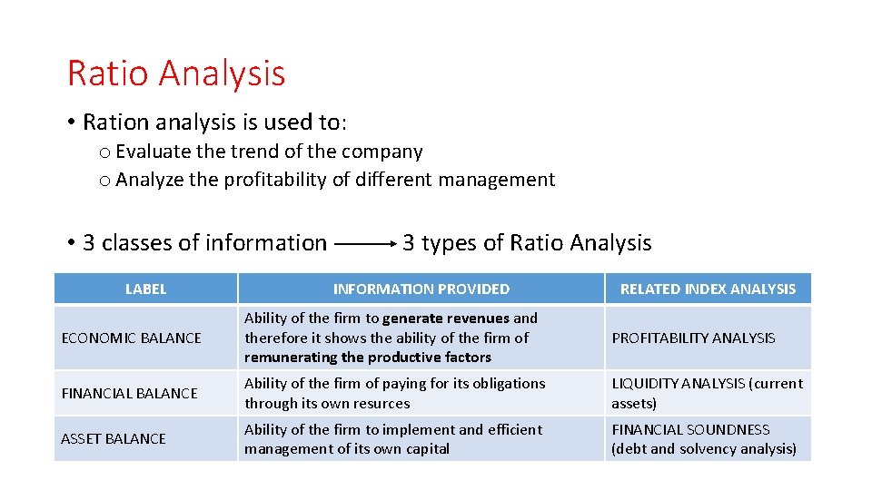 Ratio Analysis • Ration analysis is used to: o Evaluate the trend of the