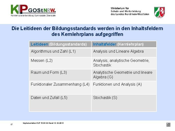 Die Leitideen der Bildungsstandards werden in den Inhaltsfeldern des Kernlehrplans aufgegriffen Leitideen (Bildungsstandards) Inhaltsfelder