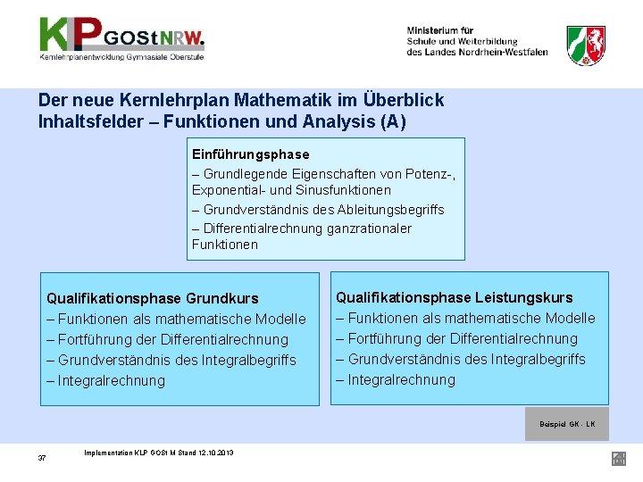 Der neue Kernlehrplan Mathematik im Überblick Inhaltsfelder – Funktionen und Analysis (A) Einführungsphase –