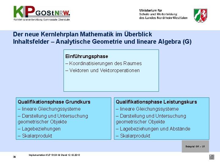 Der neue Kernlehrplan Mathematik im Überblick Inhaltsfelder – Analytische Geometrie und lineare Algebra (G)