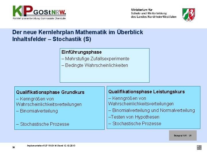 Der neue Kernlehrplan Mathematik im Überblick Inhaltsfelder – Stochastik (S) Einführungsphase – Mehrstufige Zufallsexperimente