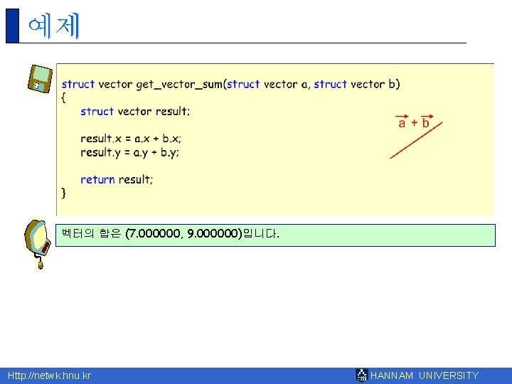예제 벡터의 합은 (7. 000000, 9. 000000)입니다. Http: //netwk. hnu. kr HANNAM UNIVERSITY
