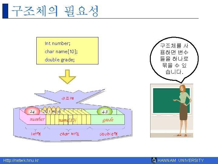 구조체의 필요성 int number; char name[10]; double grade; Http: //netwk. hnu. kr 구조체를 사