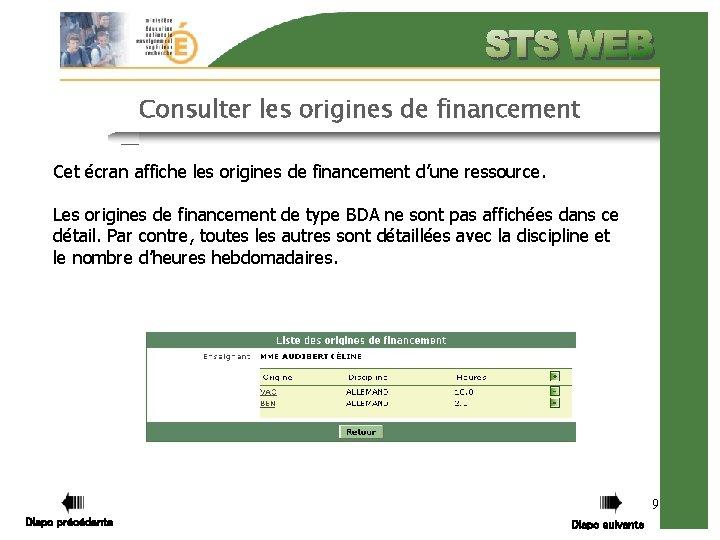 Consulter les origines de financement Cet écran affiche les origines de financement d'une ressource.
