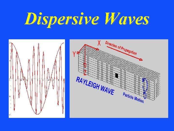 Dispersive Waves