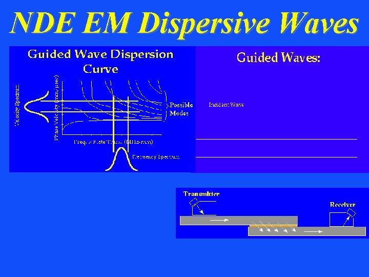 NDE EM Dispersive Waves