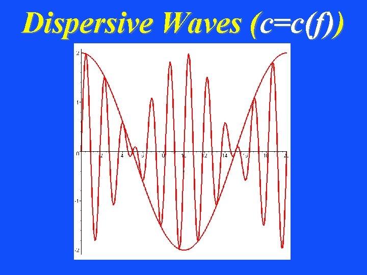 Dispersive Waves (c=c(f))