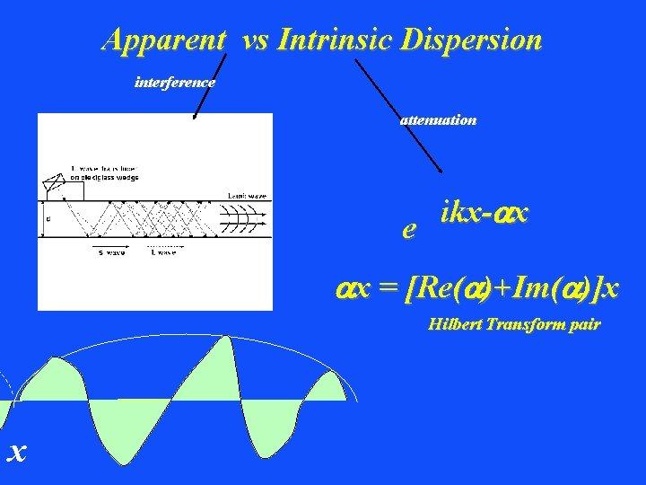 Apparent vs Intrinsic Dispersion interference attenuation ikxa x e ax = [Re(a)+Im(a)]x Hilbert Transform