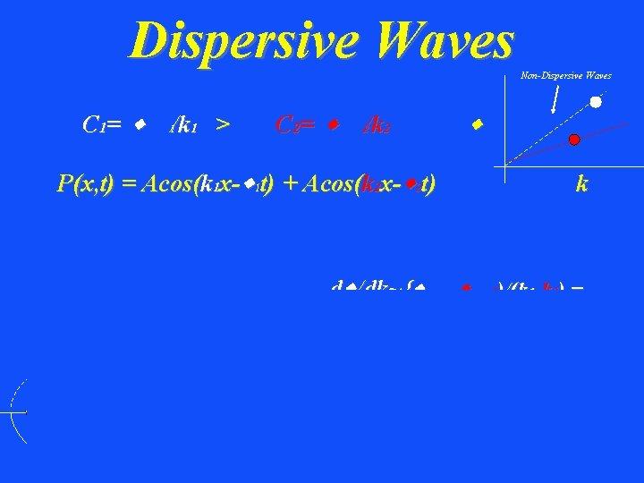 Dispersive Waves C 1= w 1/k 1 > C 2= w 2/k 2 Non-Dispersive