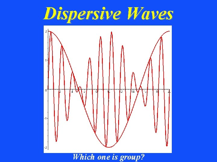 Dispersive Waves Which one is group?
