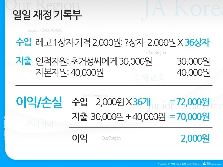 JA Korea Our Region 일일 재정 기록부 designed by CHOGEOSUNG 수입 레고 1상자 가격