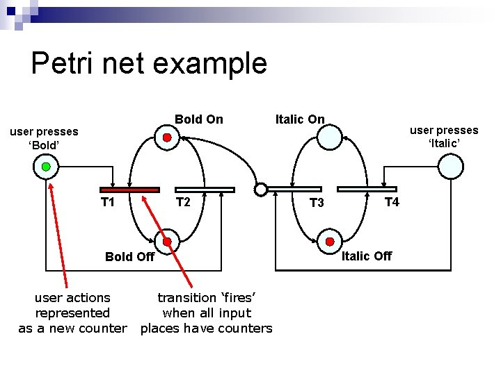 Petri net example Bold On user presses 'Bold' T 1 T 2 Bold Off