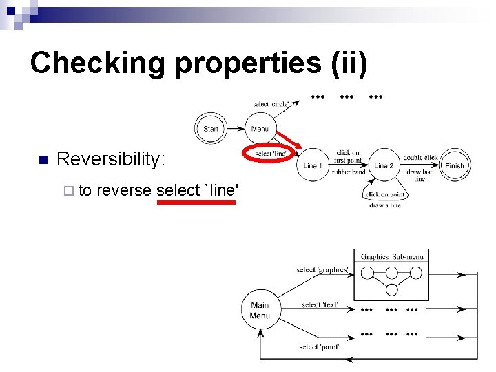 Checking properties (ii) n Reversibility: ¨ to reverse select `line'