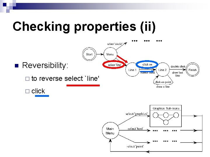 Checking properties (ii) n Reversibility: ¨ to reverse select `line' ¨ click