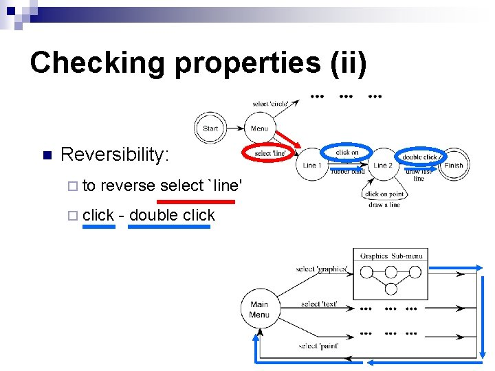 Checking properties (ii) n Reversibility: ¨ to reverse select `line' ¨ click - double