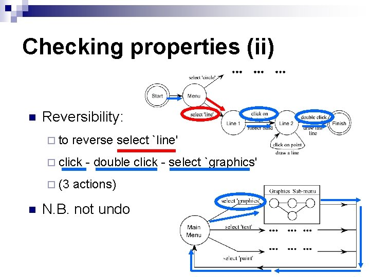 Checking properties (ii) n Reversibility: ¨ to reverse select `line' ¨ click ¨ (3