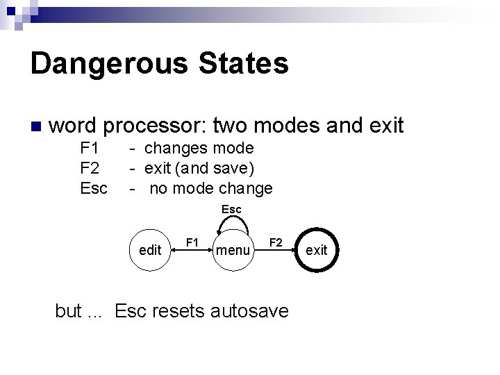 Dangerous States n word processor: two modes and exit F 1 F 2 Esc