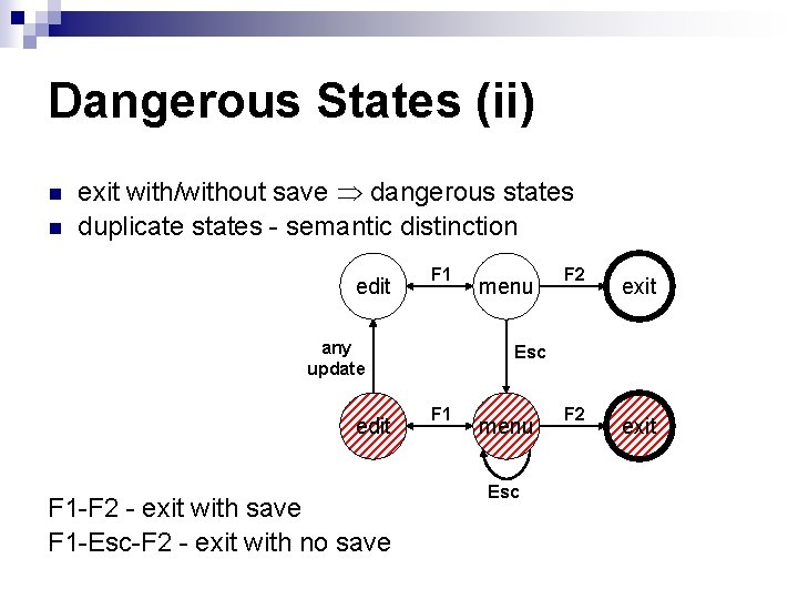 Dangerous States (ii) n n exit with/without save dangerous states duplicate states - semantic