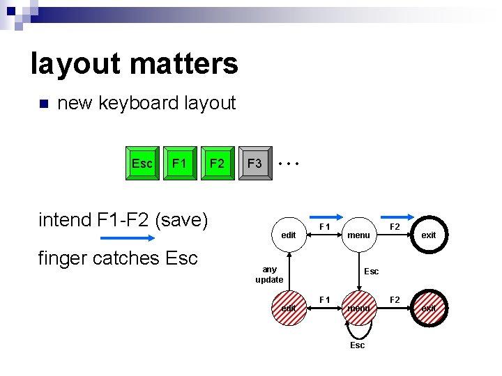 layout matters n new keyboard layout Esc F 1 intend F 1 -F 2