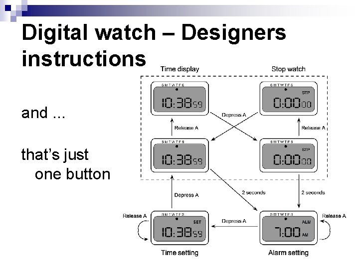 Digital watch – Designers instructions and. . . that's just one button