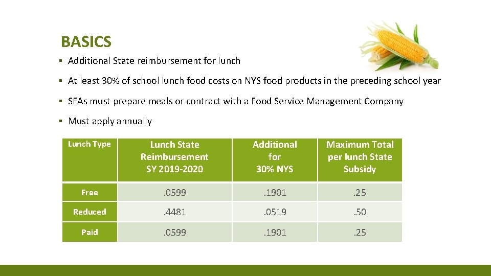 BASICS ▪ Additional State reimbursement for lunch ▪ At least 30% of school lunch