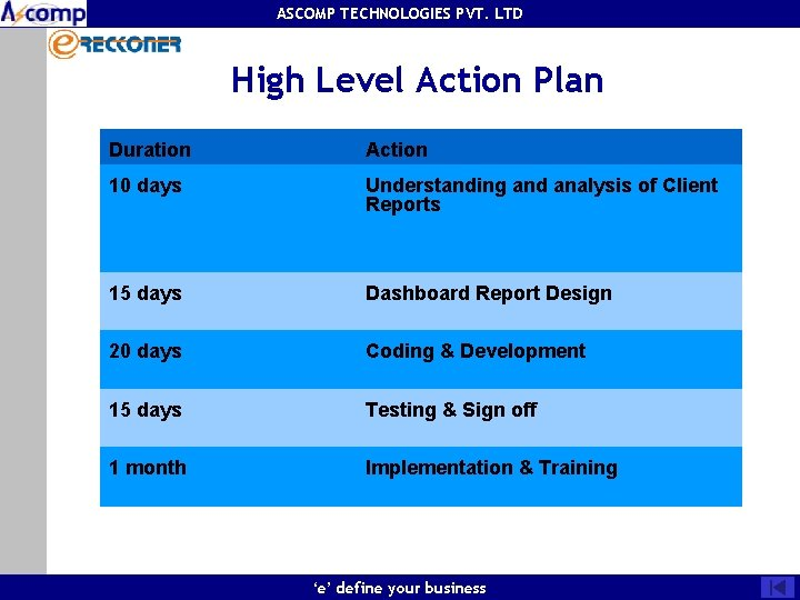 ASCOMP TECHNOLOGIES PVT. LTD High Level Action Plan Duration Action 10 days Understanding and