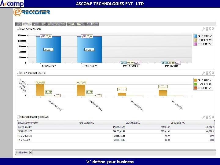 ASCOMP TECHNOLOGIES PVT. LTD 'e' define your business