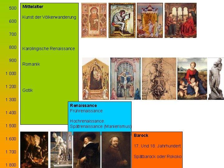 500 600 Mittelalter Kunst der Völkerwanderung 700 800 900 Karolingische Renaissance Romanik 1 000