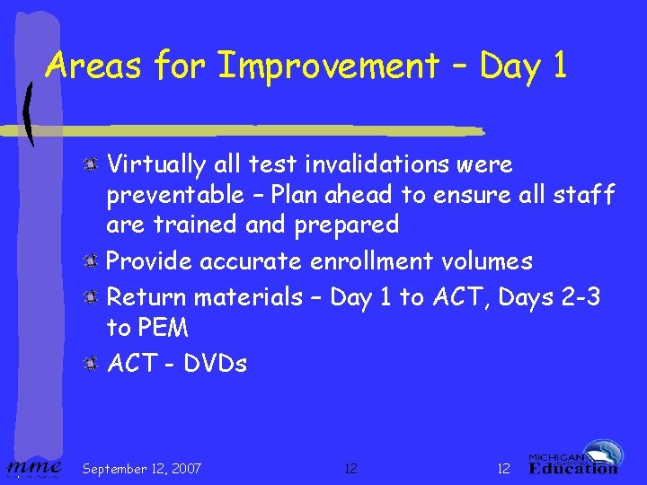 Areas for Improvement – Day 1 Virtually all test invalidations were preventable – Plan