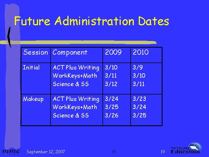 Future Administration Dates Session Component 2009 2010 Initial ACT Plus Writing 3/10 Work. Keys+Math