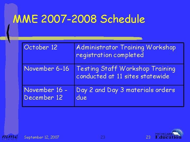 MME 2007 -2008 Schedule October 12 Administrator Training Workshop registration completed November 6 -16