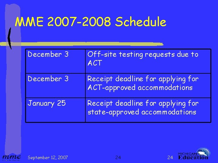 MME 2007 -2008 Schedule December 3 Off-site testing requests due to ACT December 3