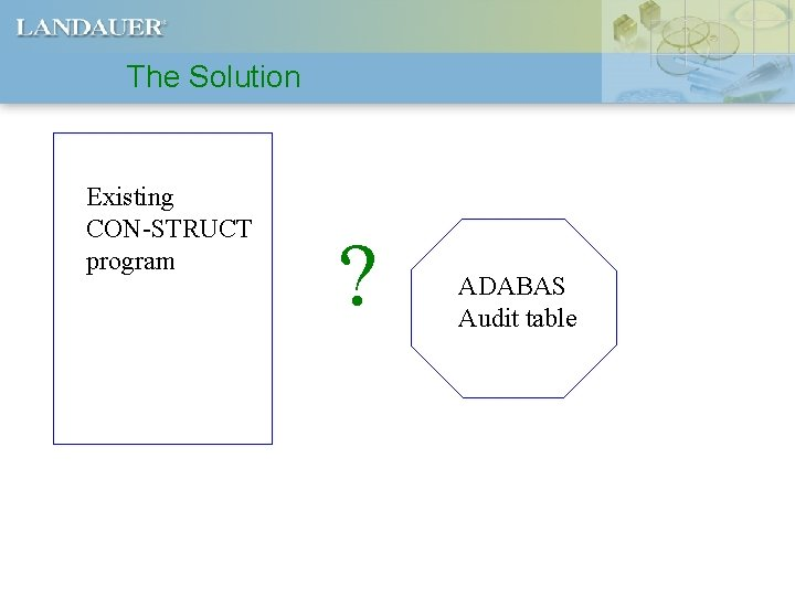 The Solution Existing CON-STRUCT program ? ADABAS Audit table