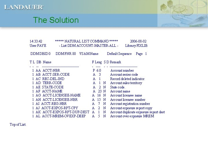 The Solution 14: 33: 42 User FAYE ***** NATURAL LIST COMMAND ***** - List
