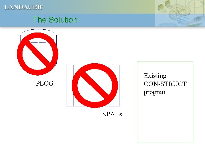 The Solution Existing CON-STRUCT program PLOG SPATs