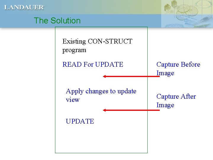The Solution Existing CON-STRUCT program READ For UPDATE Apply changes to update view UPDATE