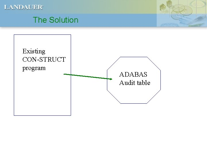 The Solution Existing CON-STRUCT program ADABAS Audit table