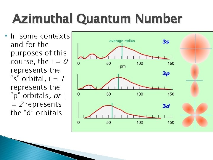 Azimuthal Quantum Number In some contexts and for the purposes of this course, the