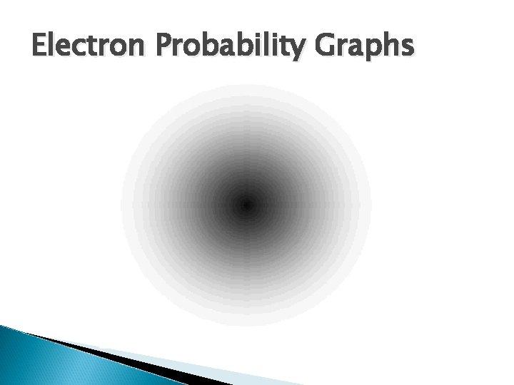 Electron Probability Graphs