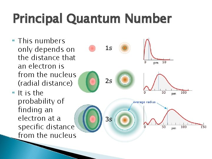Principal Quantum Number This numbers only depends on the distance that an electron is