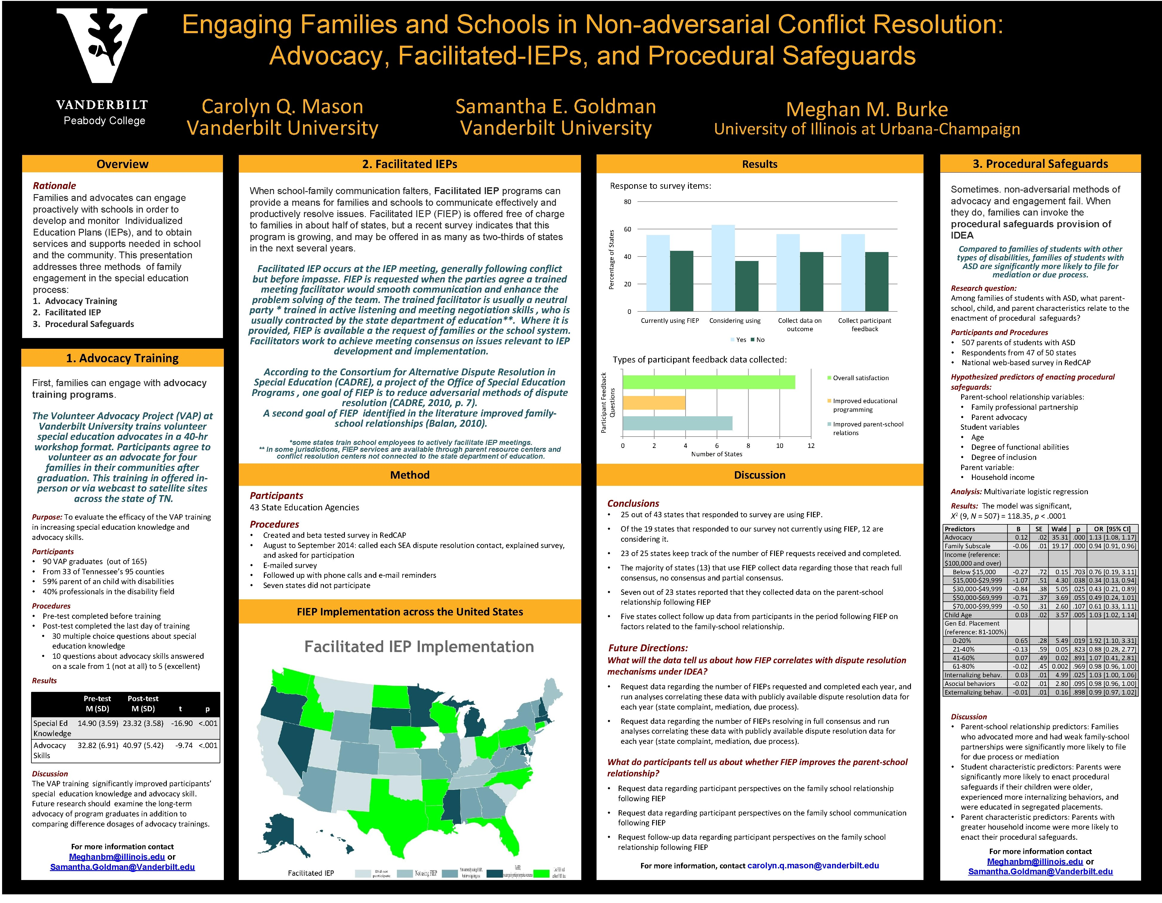 Engaging Families and Schools in Non-adversarial Conflict Resolution: Advocacy, Facilitated-IEPs, and Procedural Safeguards Carolyn