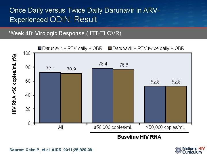 Once Daily versus Twice Daily Darunavir in ARVExperienced ODIN: Result HIV RNA <50 copies/m.