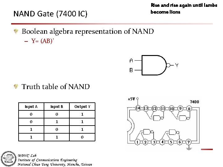 NAND Gate (7400 IC) Rise and rise again until lambs become lions Boolean algebra