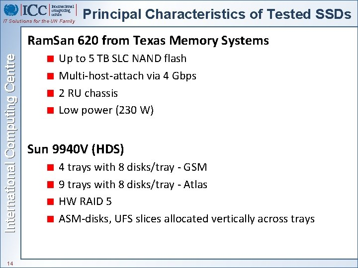 international computing centre IT Solutions for the UN Family Principal Characteristics of Tested SSDs